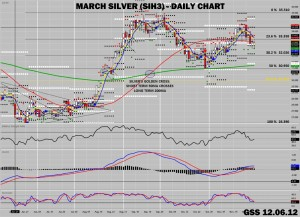 March Silver 12-6-12