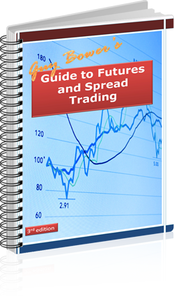 Intraday trading futures and options