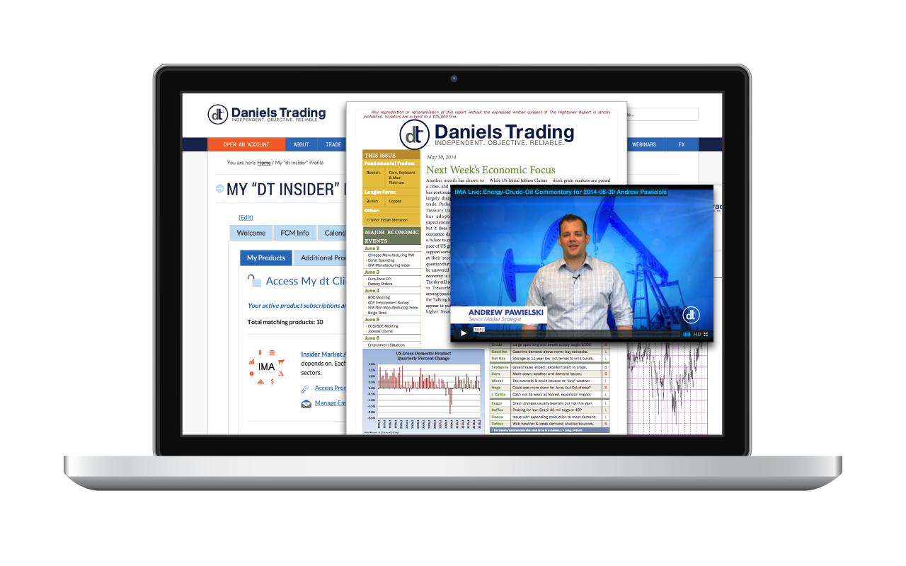 dt Insider Member Profile - Futures Trading Resources