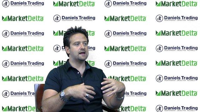 Delta 1 trading strategies video